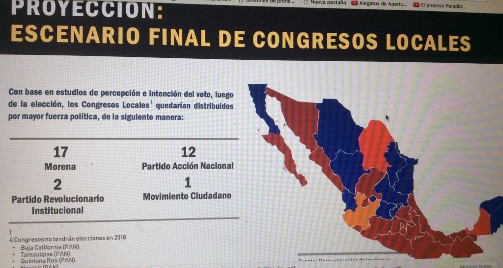 CRÓNICA POLÍTICA: Congresos Locales 2018, ¿qué partido tendrá mayoría?